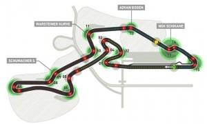 Apuestas GP Alemania