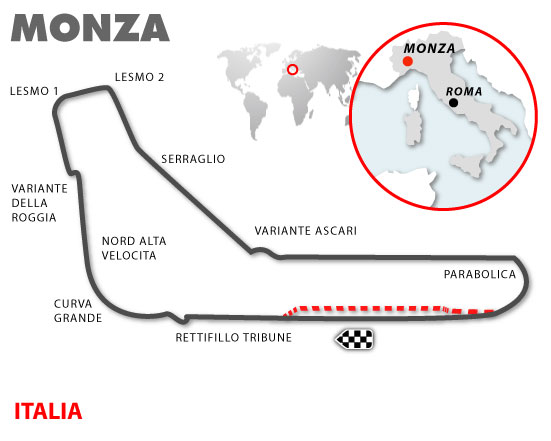 F?rmula 1 Gran Premio Santander D'ITALIA 2011 (Carrera 2 picks)