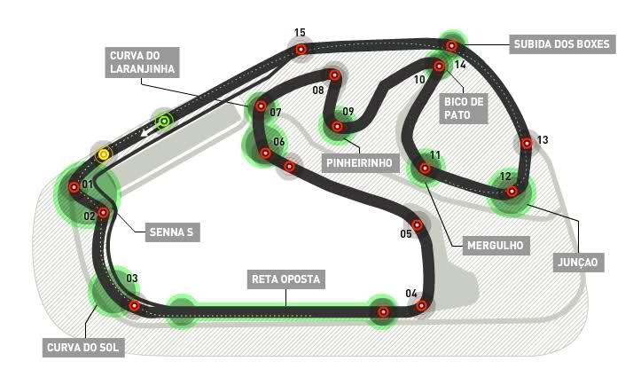 Apuestas 2011 F1 gp Brasil