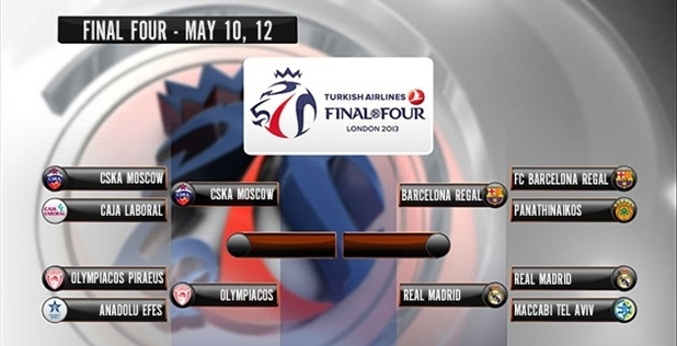 Final Four Euroliga Londres 2013