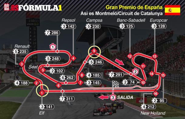 circuito-espana